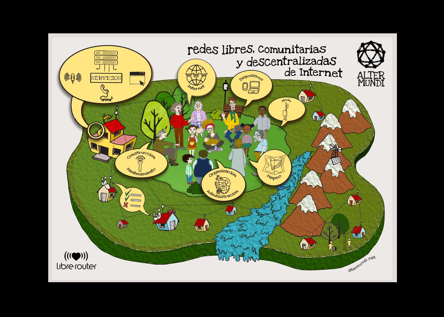 infografia_tx